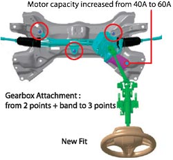 Eramobila tips bedah power steering elektrik ragam eps jazzhonda asfbconference2016 Image collections